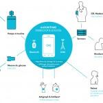 Diabeloop : Un pancréas artificiel pour sauver des vies, pour sauver le bonheur de vivre