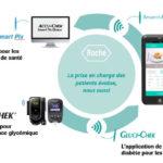 La solution de télésurveillance Accu-Chek Smart Pix Online déclarée conforme