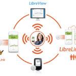 LibreView d'Abbott, Mise à jour de la plateforme cloud sécurisée