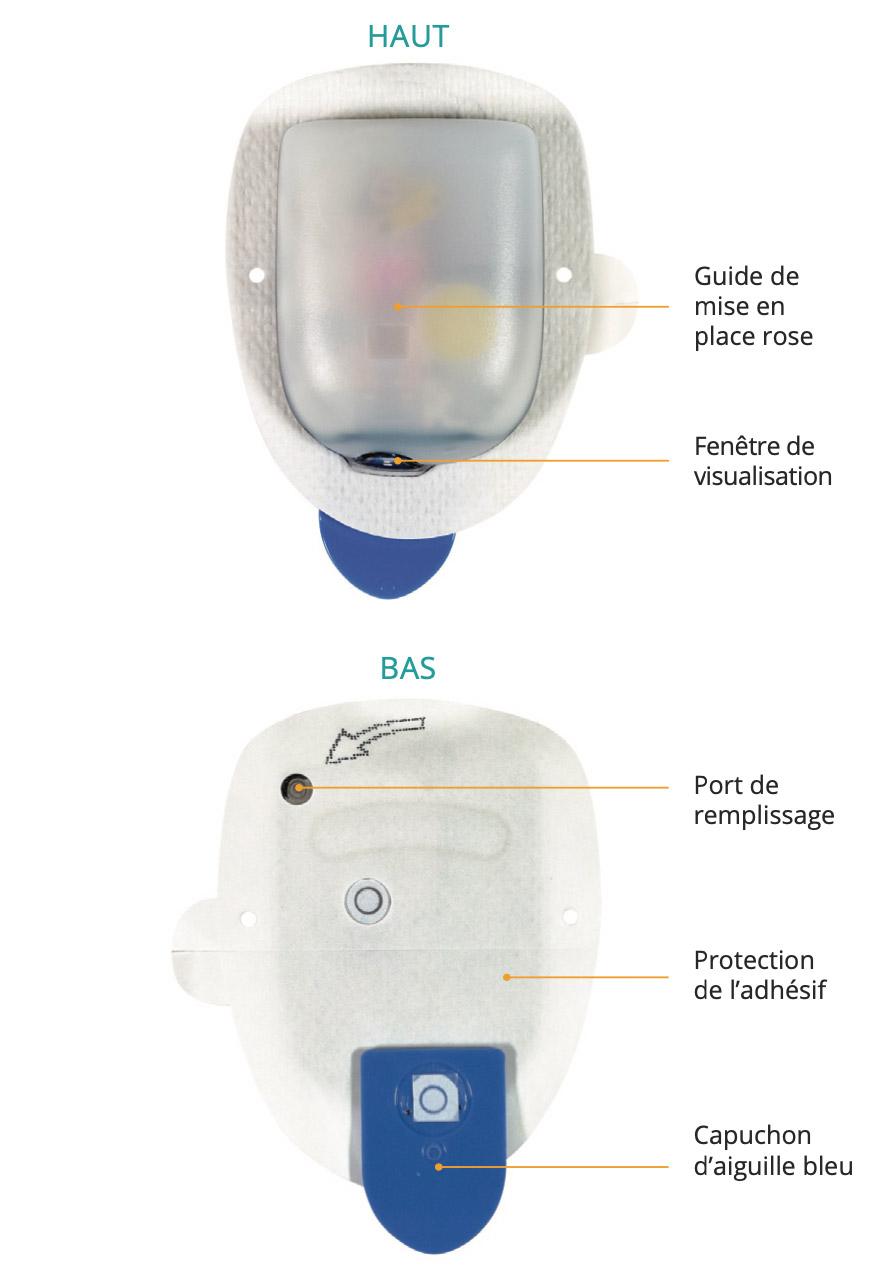 Pod Portable Omnipod Dash